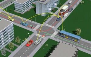projetos de mobilidade urbana
