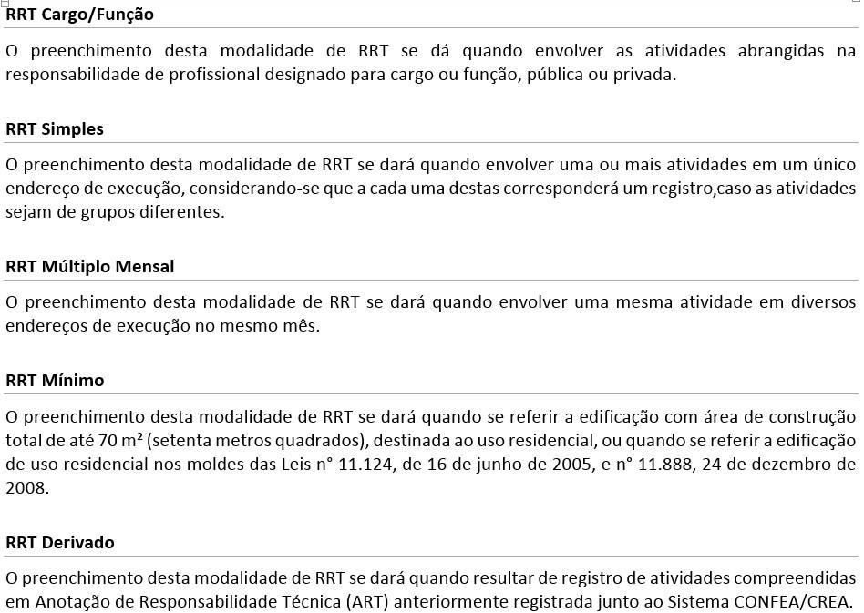 tabela informações RRTs