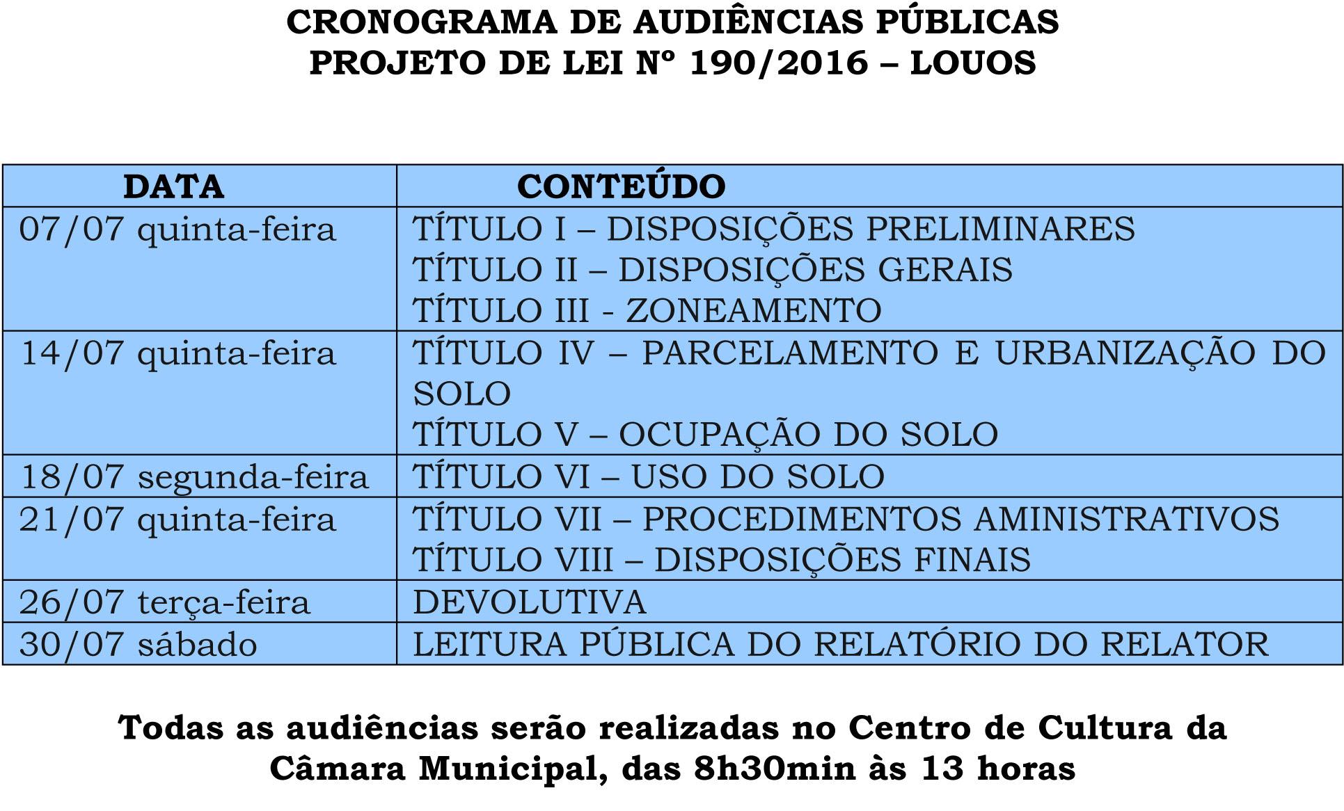 CRONOGRAMA DE AUDIÊNCIAS PÚBLICAS